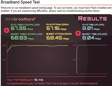 check bt infinity solved bt infinity 2 speed check page 3 btcare