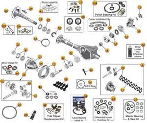 Jeep Jk Front End Diagram 15 Best Jeep Jk Parts Diagrams Images On Jeep