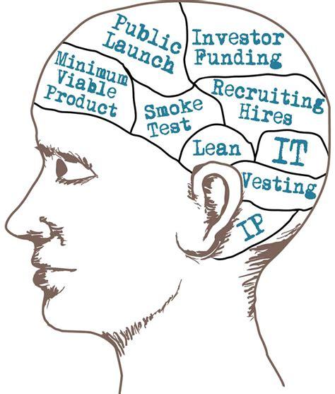 preguntas faciles de la vida cotidiana blink activity blinklearning
