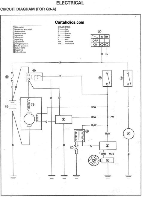Yamaha G9 Golf Cart Wiring Diagram - Gas | Cartaholics