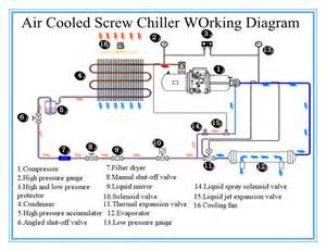 trane chiller wiring diagram chiller free printable wiring diagrams