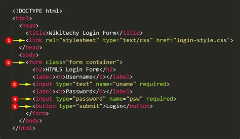 html layout explanation html5 login form wikitechy