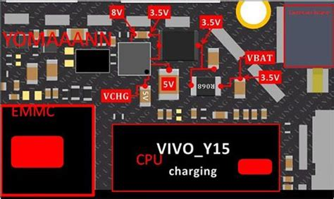 Sarung Hp Vivo Y15 vivo y15 charging solution steemit