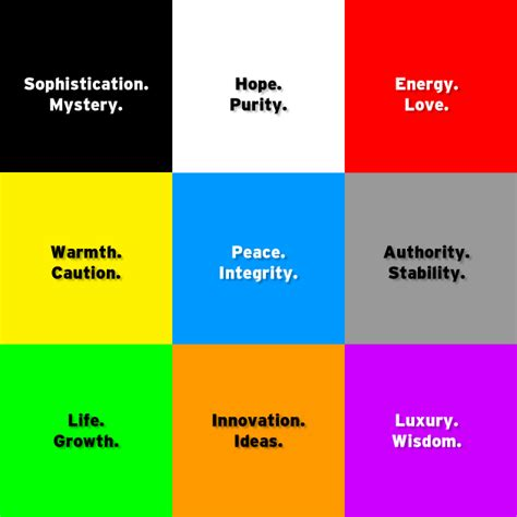 color emotion chart understanding logo shapes and colors circle design