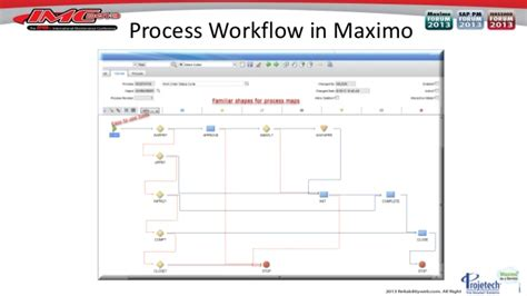 workflow in maximo workflow in maximo 28 images workflows in maximo