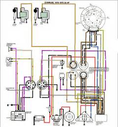 evinrude wiring diagram wiring diagram schematics