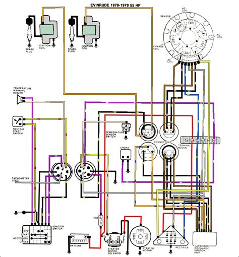 40 hp johnson outboard wiring diagram get free image