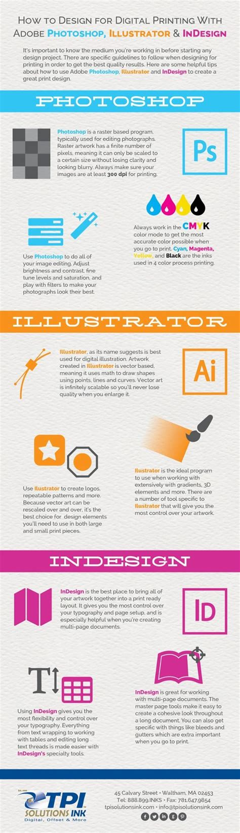 indesign tutorial infographic 1000 images about design ideas on pinterest behance
