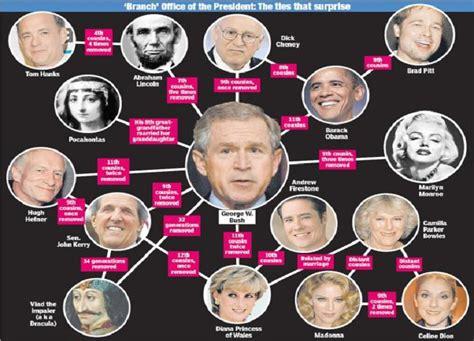 chi sono gli illuminati di oggi la famiglia reale britannica e le sue connessioni con vlad