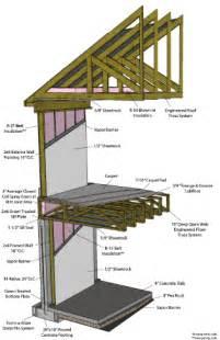 Open Floor Plans Houses amenities thomsen homes