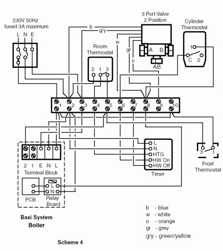 honeywell zone valve relay wiring diagram honeywell zone
