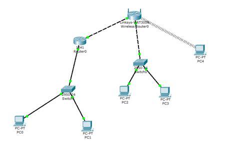 membuat jaringan wifi di cisco cara membuat jaringan 1 router linkeys 1router 2switch 5