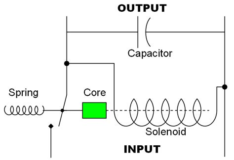 voltage regulator capacitor function define static capacitor 28 images what is the difference between static ram and 2017 quora