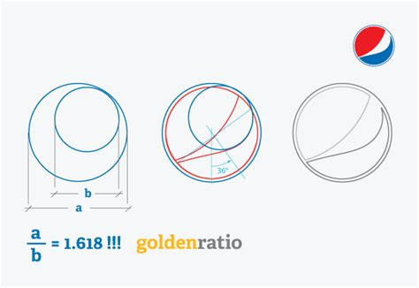 design logo with golden ratio thinkunthink the golden ratio that is seen in corporate