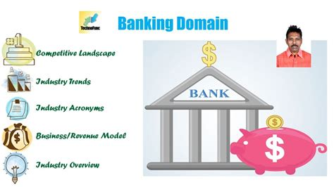banking domain knowledge  testers software testing