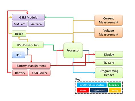 electrical block diagram software amazing electrical block diagram software images