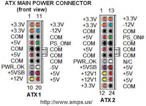 power supply pinouts atx dell power mac