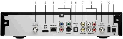 Sound System Bell Up sound hdmi cable wiring diagram get free image about