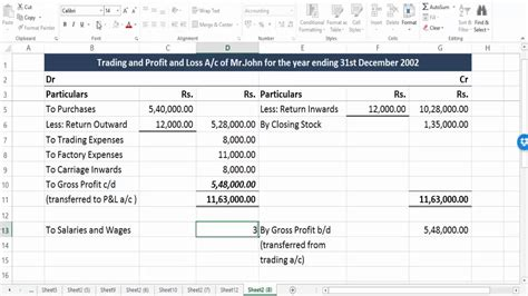how credit card companies make profit trading and profit and loss account from trial balance