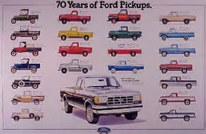 Ford Origin Pelican Parts Ford 70 Years Of Factory Poster