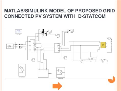 modeling and simulation of systems using matlab and simulink books modeling of photovoltaic systems using matlab simp