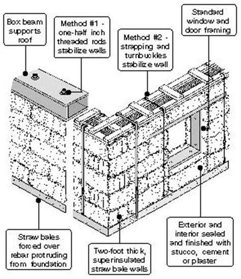 load bearing straw bale house plans house plans home