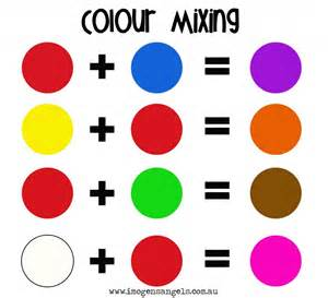 what color makes black mixing colors chart with a pair of birds as the primary