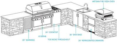 Freestanding Kitchen Islands outdoor kitchen plans kalamazoo outdoor gourmet