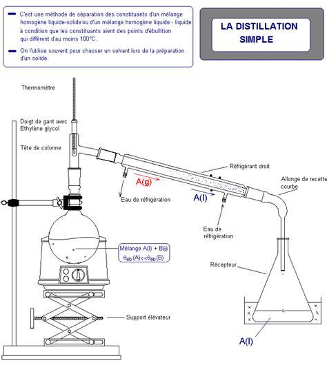 diagramme binaire liquide vapeur eau sel verrerie