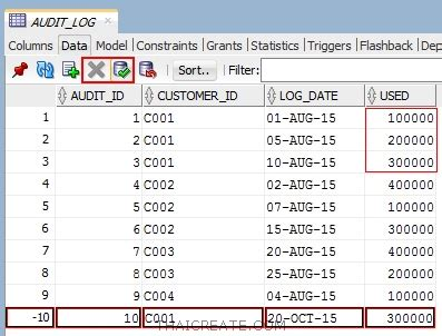 tutorial oracle trigger ตอนท 17 การสร าง trigger events บน oracle database