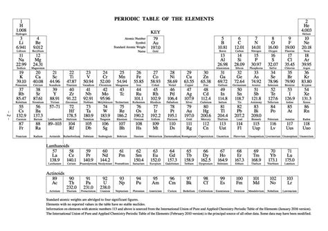 printable html table 29 free printable periodic tables free template downloads