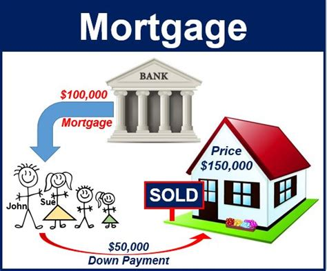 Whats A Payment On A House what is a mortgage market business news