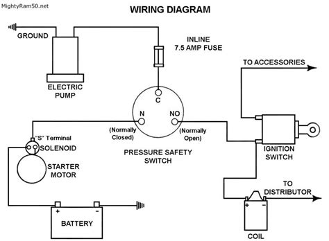 wiring diagram for vs commodore fuel php wiring