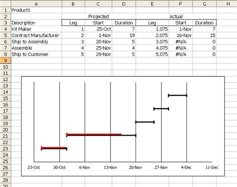 excel schedule chart madrat co