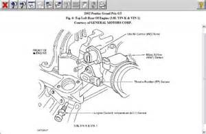 2004 pontiac grand prix engine diagram 2004 free engine image for user manual