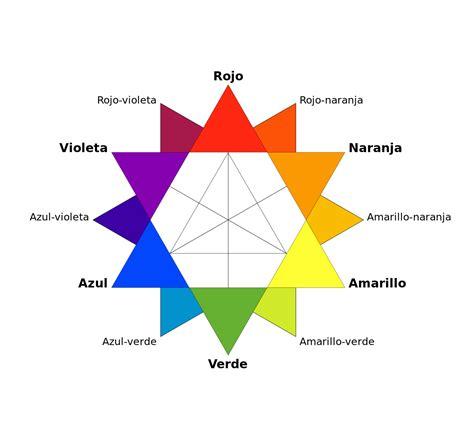 svg text color file color es svg wikimedia commons