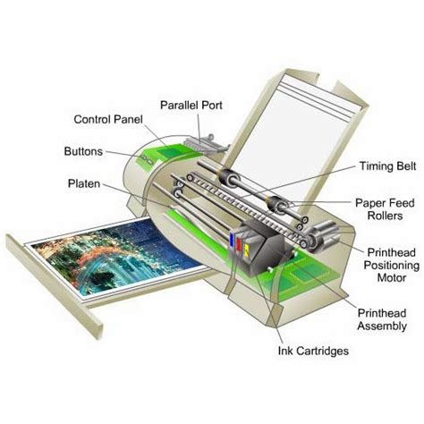 Printer Inkjet Murah cara kerja printer inkjet printer inkjet murah
