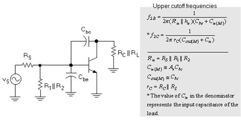bjt transistor gain formula 25 frequency response of integrated circuits conocimientos ve lifier frequency response