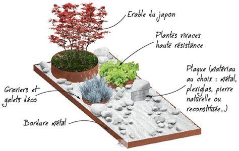 Supérieur Pierre Pour Jardin Zen #2: sépulture-paysagère3.png