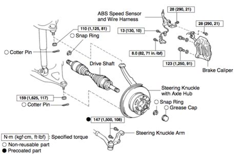 layout cv exle cv axle replacement instructions ehow autos post