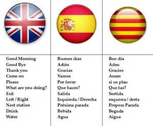 the pronunciation of catalan is almost the same as castellano spanish romance languages