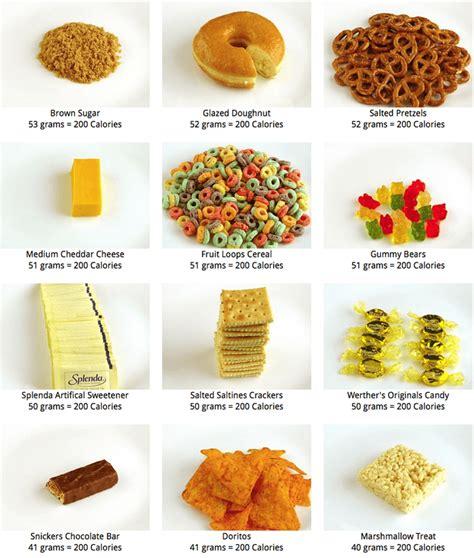 alimenti calorici garder sa ligne gr 226 ce 224 une bonne nutrition
