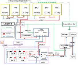 diy solar panel system wiring diagram diy get free image about wiring diagram