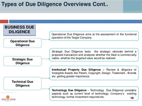 due diligence for merger acquisition corporate