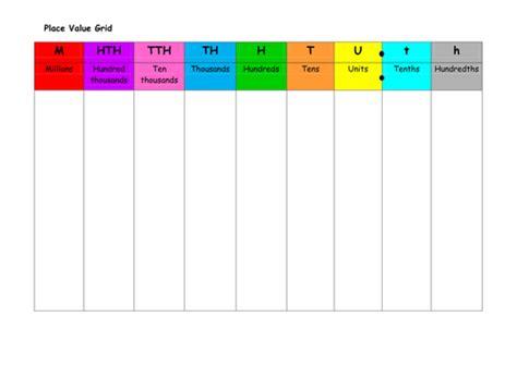 Place Value Grid Upper Ks2 By Talktokt3 Teaching
