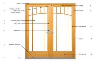 Parts Of An Exterior Door Door Frame Door Window Frame Parts