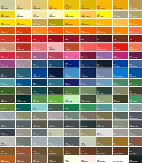 8 best pantone color chart images on