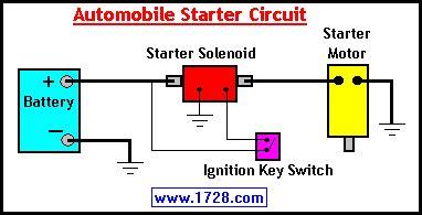 Hw Button Simple cs 257 lesson 2