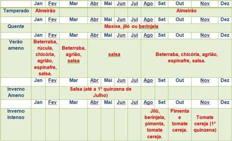 calendario agricola lunar abril 2016 calendario lunar agricola 2017 medico almanaque pecuario