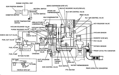 1987 mazda b2600 distributor wiring diagram geo tracker